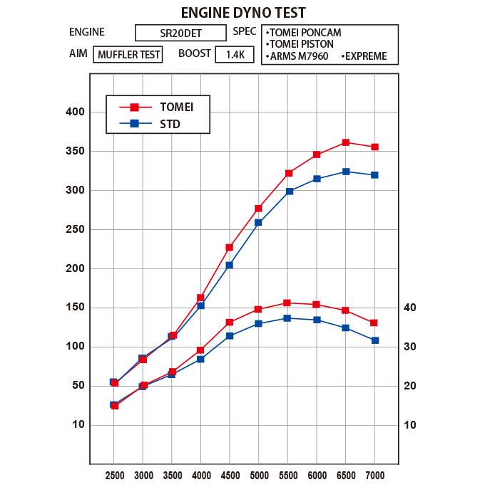 graph_ti_sr.jpg