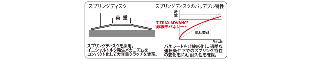 trax-4