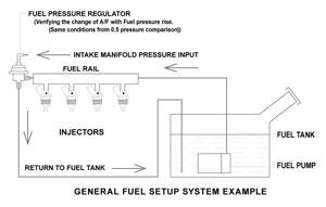 tomei fuel pressure regulator instructions